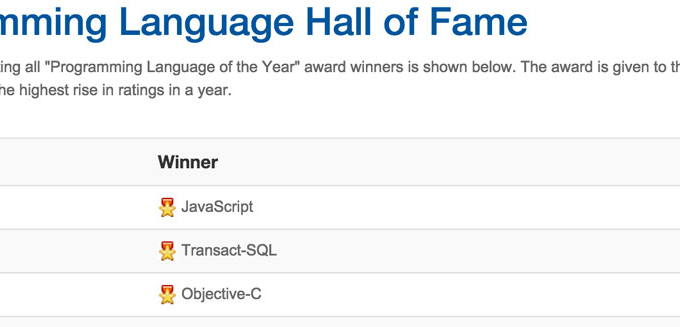 TIOBE Programmin Hall Of Fame 2014
